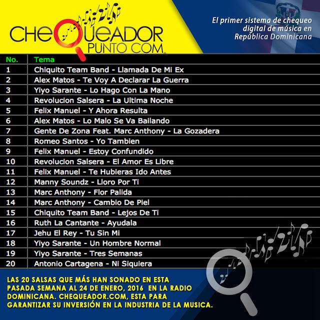 Top20-SALSAS (1)