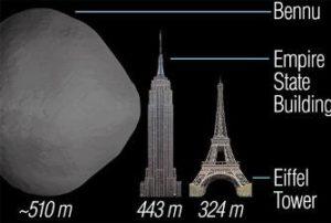 Bennu-Asteroide